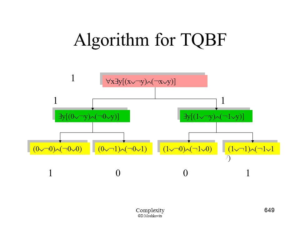 Algorithm for TQBF 1 1 1 1 1 xy[(xy)(xy)] y[(0y)(0y)]